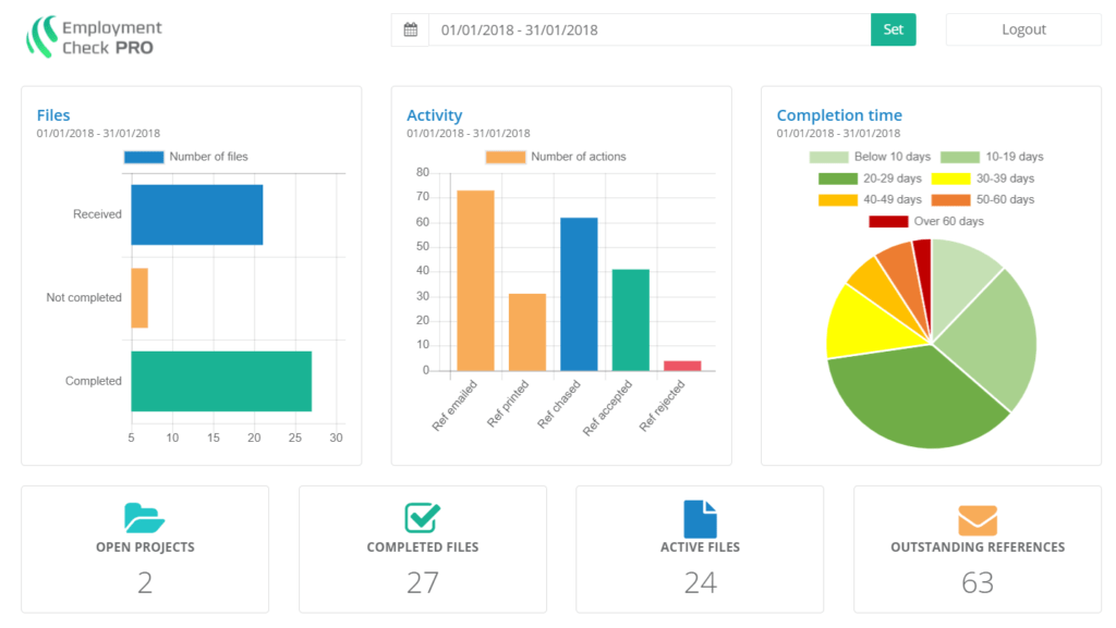 Background Check Software - Reports and Productivity