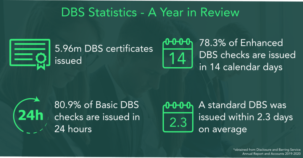 DBS Check Infographic
