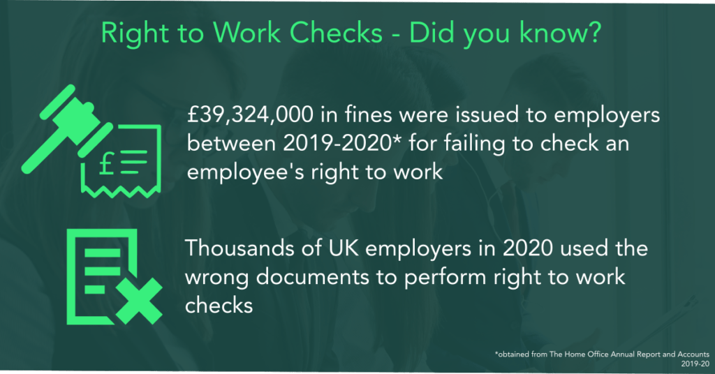Right to Work Check Infographic